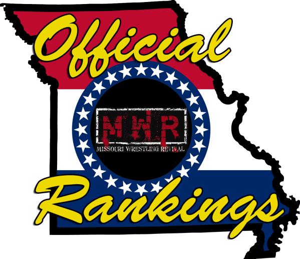 MO Rankings